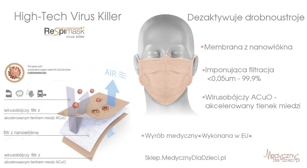 respimask virus killer